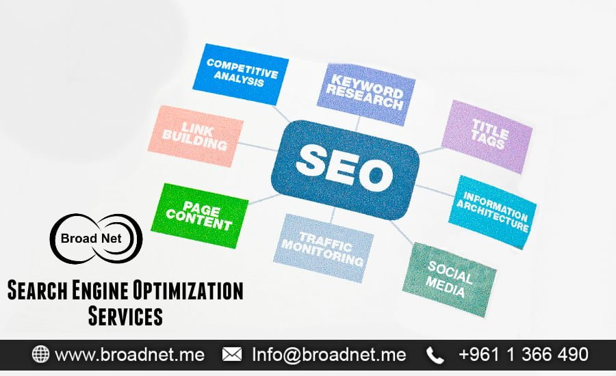 BroadNet Technologies Guarantees to Give the Highest Ranking in Google via SEO Services
