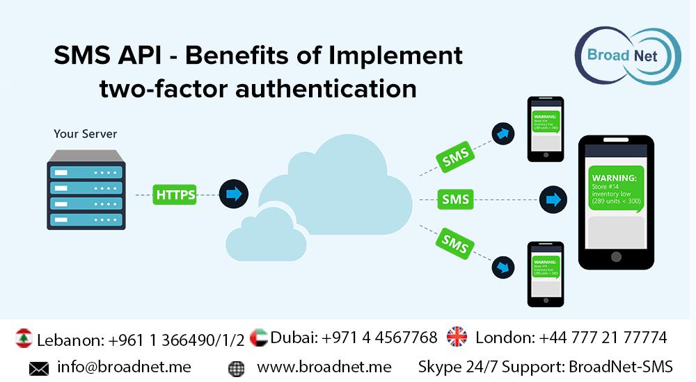 SMS API - Benefits