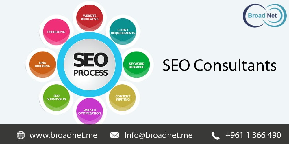 Valuable Tips to Search For Reputable SEO Consultancies That Can Let Your Website at the Top of Search Engine Ranking Pages
