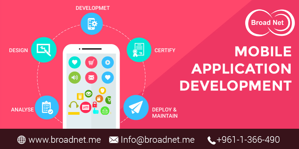BroadNet Technologies Carves a Niche for Itself as a Leader in Mobile App Development