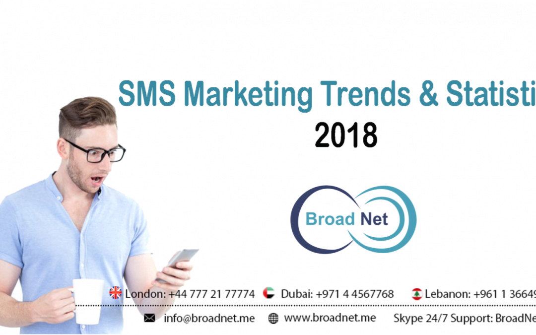 SMS Marketing Trends and Statistics – 2018