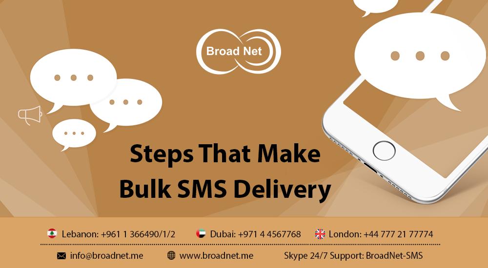 Steps That Make Bulk SMS Delivery
